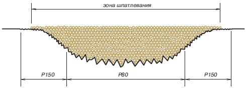 Выбор градации шлифовального материала