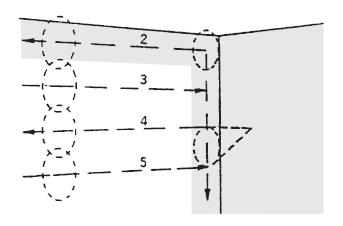 Покраска внутренних углов отдельно с каждой стороны