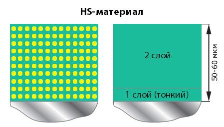 Толщина HS-материала