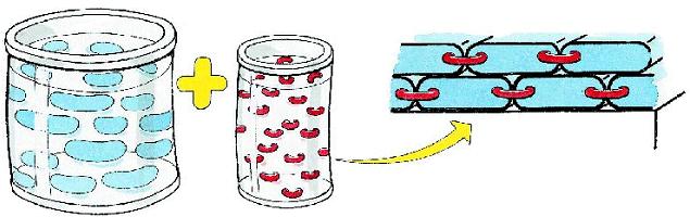 Полимеризация акриловых эмалей
