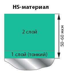 Количество слоев лака HS