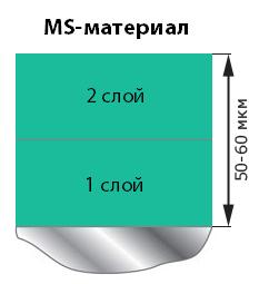 Количество слоев лака MS