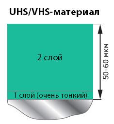Количество слоев лака UHS/VHS