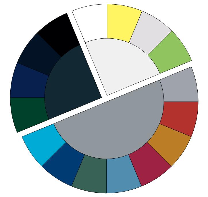 Схема выбора тона грунта