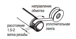 Тефлоновая лента