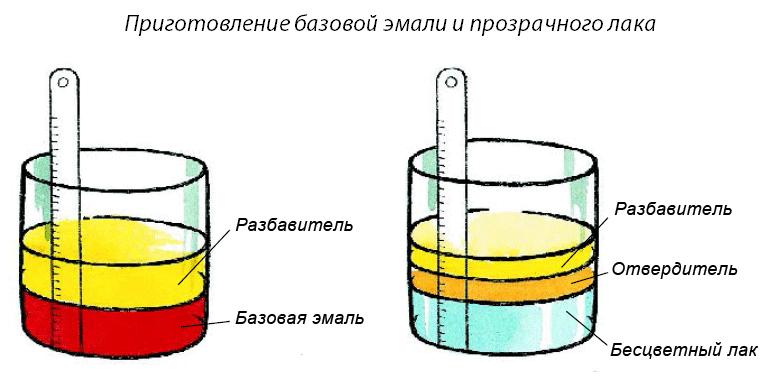 Как разбавить базовую эмаль (металлик) и прозрачный лак