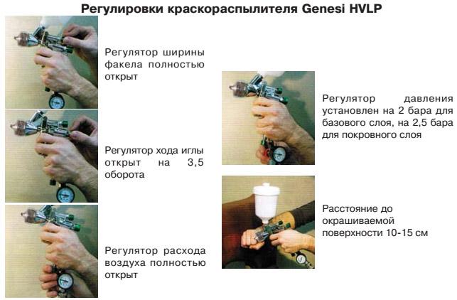 Настройка краскопульта Walcom Genesi HVLP